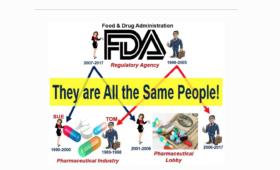 Boala medicinei moderne. Monopolul și absența distrugerii creatoare